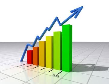 Bisnis Potensial di Tahun 2015